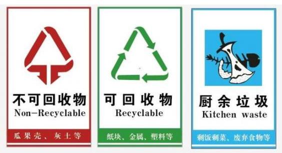 哈尔滨9城区全面启动生活垃圾分类试点建设工作